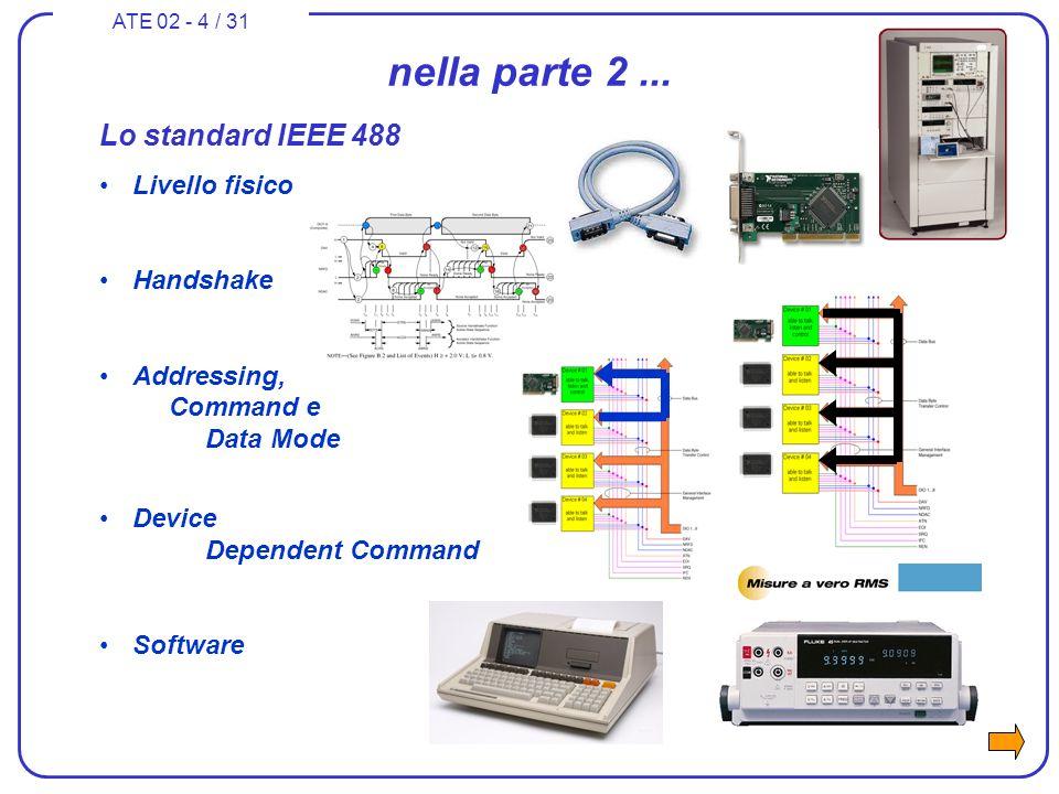 ATE 02 - 5 / 31 parte 3 SW per ATE