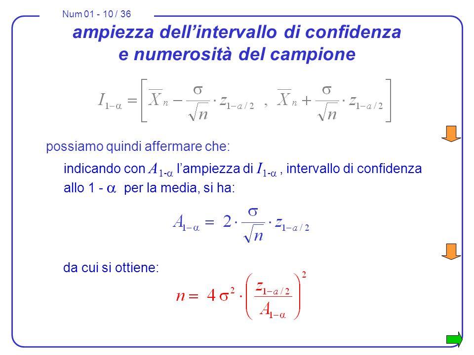 Num 01 - 10 / 36 da cui si ottiene: ampiezza dellintervallo di confidenza e numerosità del campione possiamo quindi affermare che: indicando con A 1 - lampiezza di I 1 -, intervallo di confidenza allo 1 - per la media, si ha: