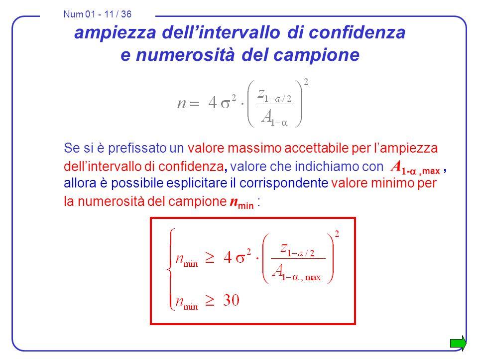 Num 01 - 11 / 36 Se si è prefissato un valore massimo accettabile per lampiezza dellintervallo di confidenza, valore che indichiamo con A 1 - max, allora è possibile esplicitare il corrispondente valore minimo per la numerosità del campione n min : ampiezza dellintervallo di confidenza e numerosità del campione