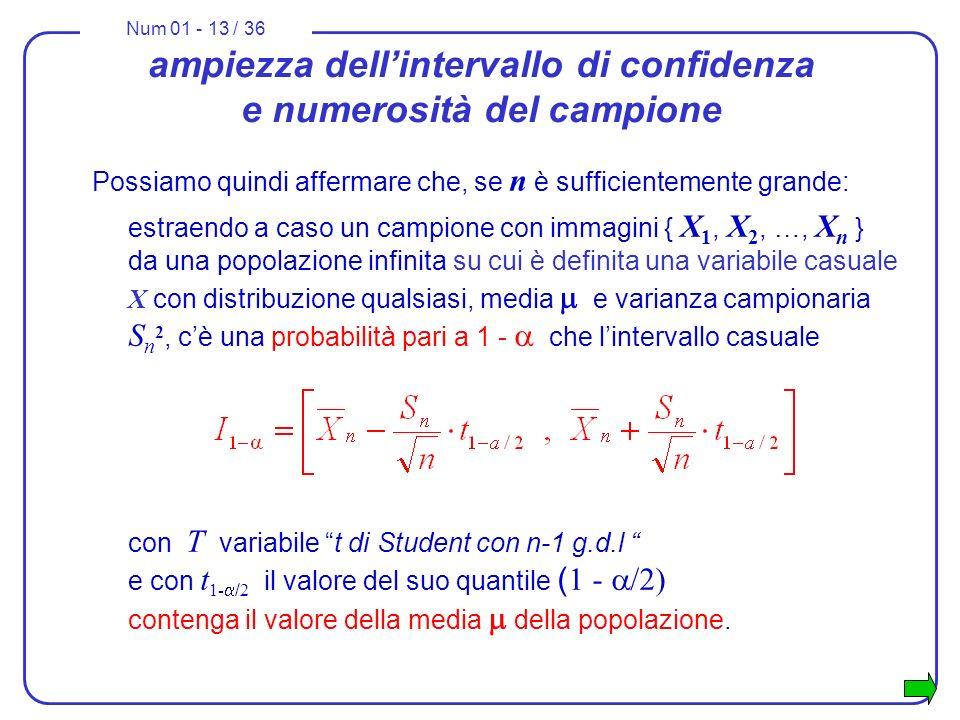 Num 01 - 13 / 36 ampiezza dellintervallo di confidenza e numerosità del campione Possiamo quindi affermare che, se n è sufficientemente grande: estraendo a caso un campione con immagini { X 1, X 2, …, X n } da una popolazione infinita su cui è definita una variabile casuale X con distribuzione qualsiasi, media e varianza campionaria S n 2, cè una probabilità pari a 1 - che lintervallo casuale con T variabile t di Student con n-1 g.d.l e con t 1- / 2 il valore del suo quantile ( 1 - /2) contenga il valore della media della popolazione.