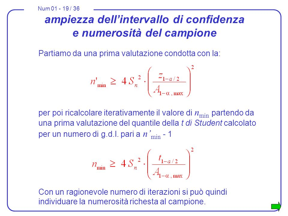 Num 01 - 19 / 36 ampiezza dellintervallo di confidenza e numerosità del campione Partiamo da una prima valutazione condotta con la: per poi ricalcolare iterativamente il valore di n min partendo da una prima valutazione del quantile della t di Student calcolato per un numero di g.d.l.