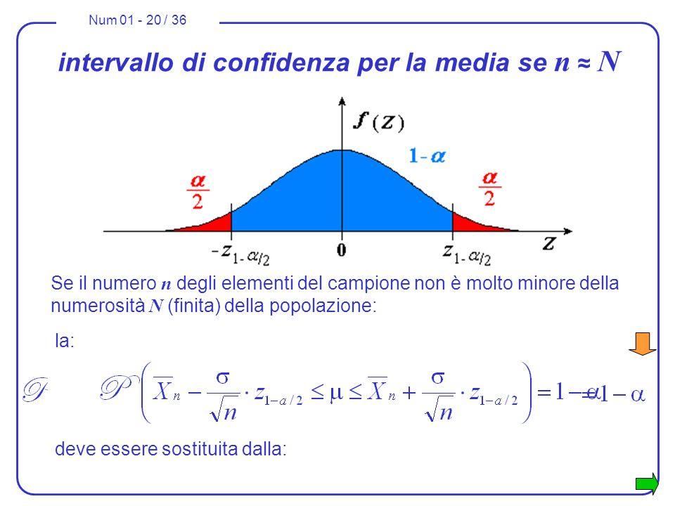 Num 01 - 20 / 36 intervallo di confidenza per la media se n N Se il numero n degli elementi del campione non è molto minore della numerosità N (finita) della popolazione: la: deve essere sostituita dalla: