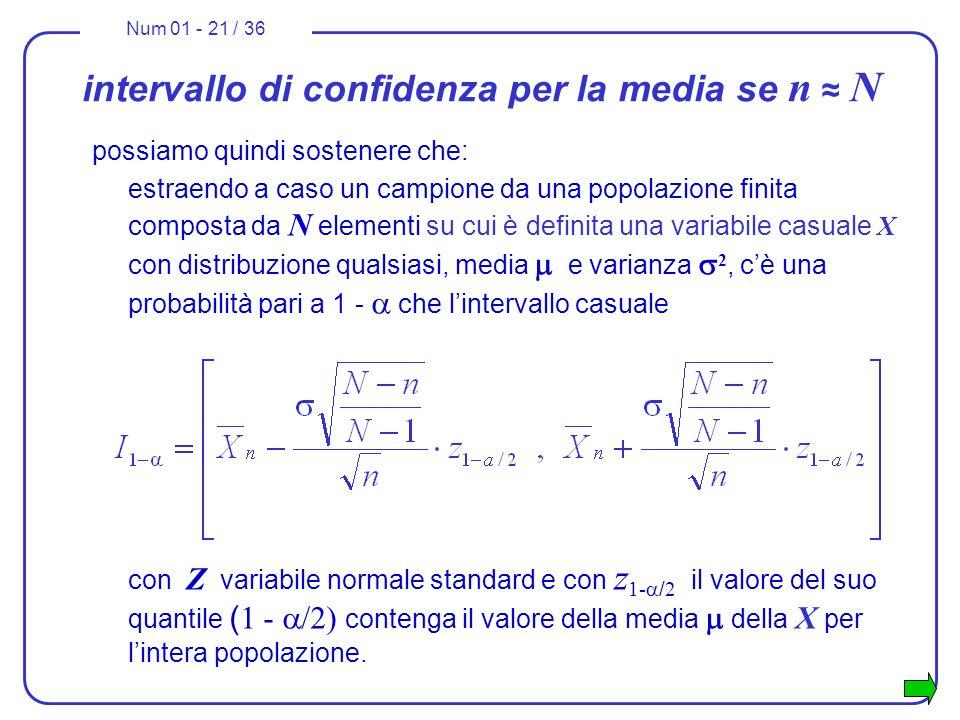 Num 01 - 21 / 36 intervallo di confidenza per la media se n N possiamo quindi sostenere che: estraendo a caso un campione da una popolazione finita composta da N elementi su cui è definita una variabile casuale X con distribuzione qualsiasi, media e varianza 2, cè una probabilità pari a 1 - che lintervallo casuale con Z variabile normale standard e con z 1- / 2 il valore del suo quantile ( 1 - /2) contenga il valore della media della X per lintera popolazione.