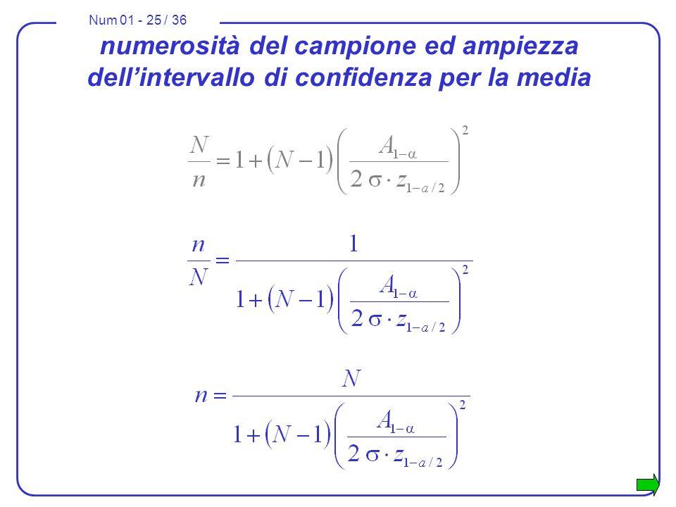 Num 01 - 25 / 36 numerosità del campione ed ampiezza dellintervallo di confidenza per la media