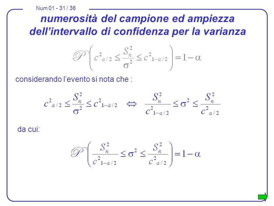 Num 01 - 31 / 36 numerosità del campione ed ampiezza dellintervallo di confidenza per la varianza considerando levento si nota che : da cui: