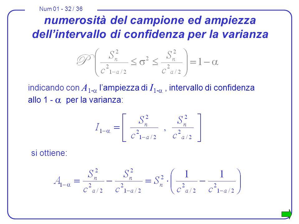 Num 01 - 32 / 36 numerosità del campione ed ampiezza dellintervallo di confidenza per la varianza indicando con A 1 - lampiezza di I 1 -, intervallo di confidenza allo 1 - per la varianza: si ottiene: