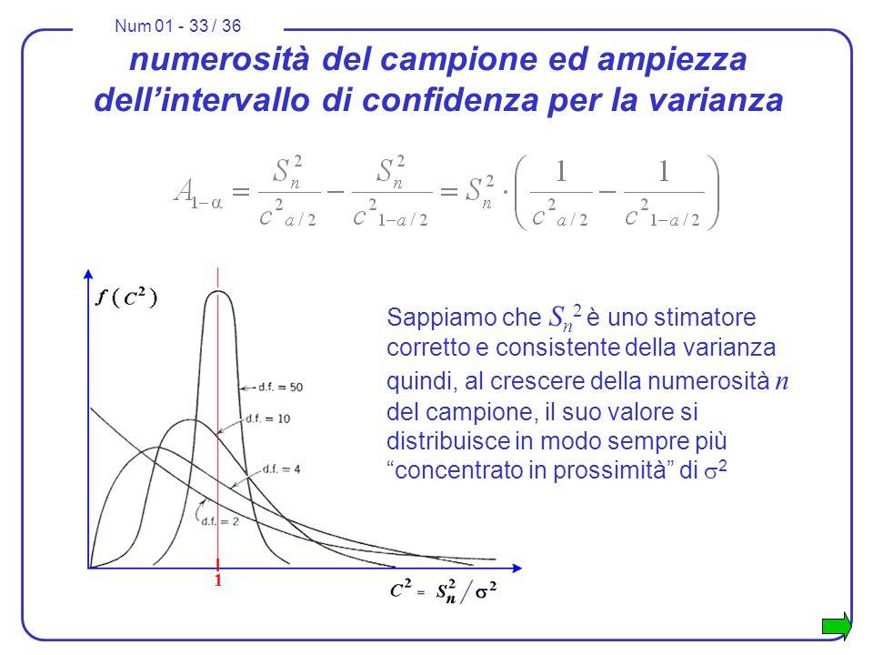 Num 01 - 33 / 36 numerosità del campione ed ampiezza dellintervallo di confidenza per la varianza Sappiamo che S n 2 è uno stimatore corretto e consistente della varianza quindi, al crescere della numerosità n del campione, il suo valore si distribuisce in modo sempre più concentrato in prossimità di 2