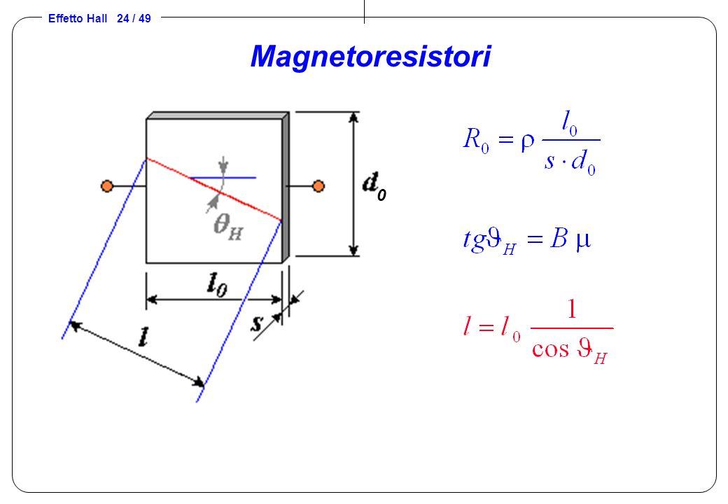 Effetto Hall 24 / 49 Magnetoresistori 0