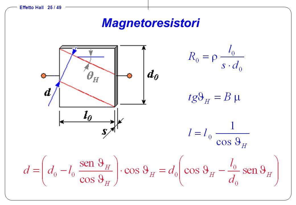 Effetto Hall 25 / 49 Magnetoresistori
