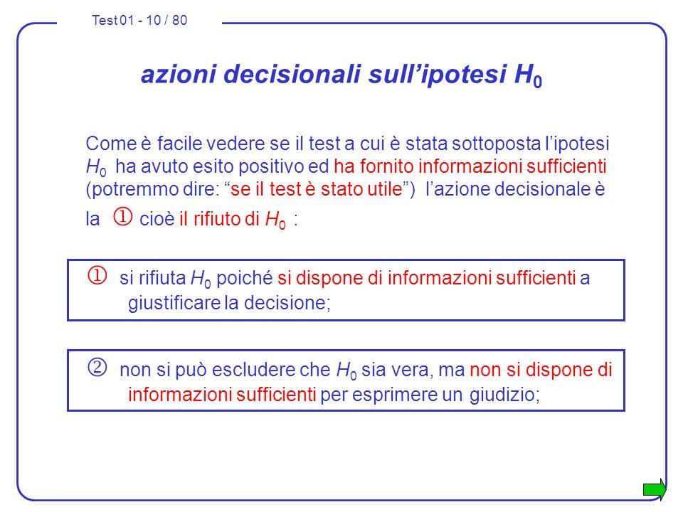 Test 01 - 10 / 80 azioni decisionali sullipotesi H 0 Come è facile vedere se il test a cui è stata sottoposta lipotesi H 0 ha avuto esito positivo ed