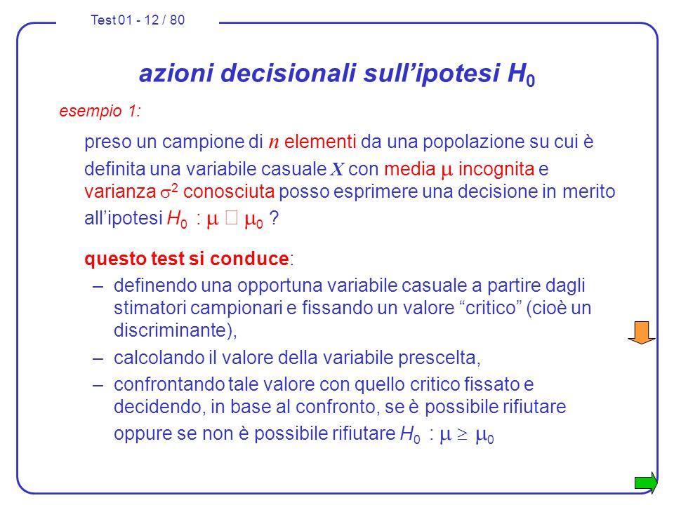 Test 01 - 12 / 80 azioni decisionali sullipotesi H 0 esempio 1: preso un campione di n elementi da una popolazione su cui è definita una variabile cas