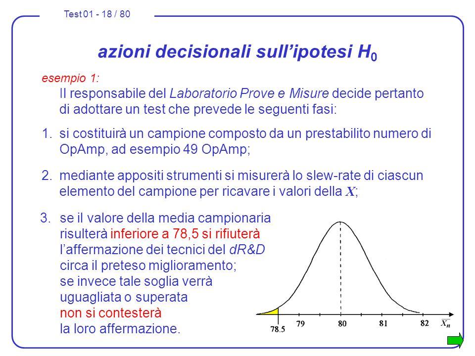 Test 01 - 18 / 80 azioni decisionali sullipotesi H 0 esempio 1: Il responsabile del Laboratorio Prove e Misure decide pertanto di adottare un test che