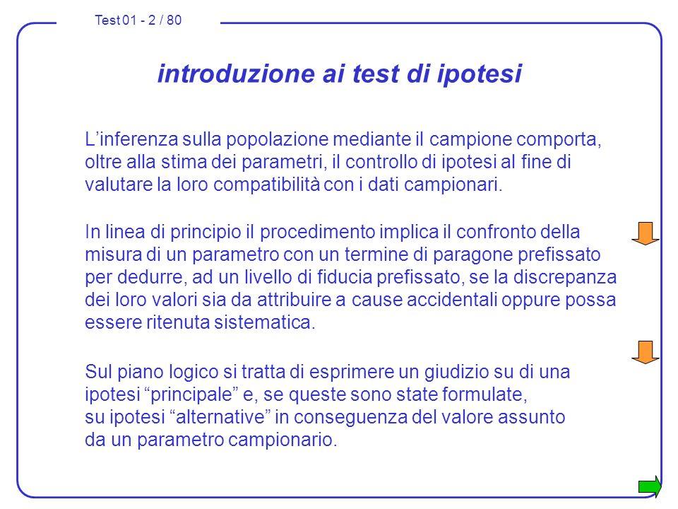 Test 01 - 33 / 80 formulazione del test di ipotesi per formulare correttamente un test di ipotesi si devono seguire alcuni passi ben precisi: 1.