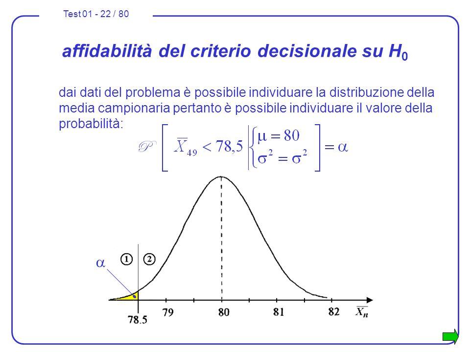 Test 01 - 22 / 80 affidabilità del criterio decisionale su H 0 dai dati del problema è possibile individuare la distribuzione della media campionaria