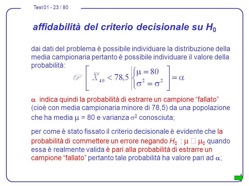 Test 01 - 23 / 80 affidabilità del criterio decisionale su H 0 dai dati del problema è possibile individuare la distribuzione della media campionaria