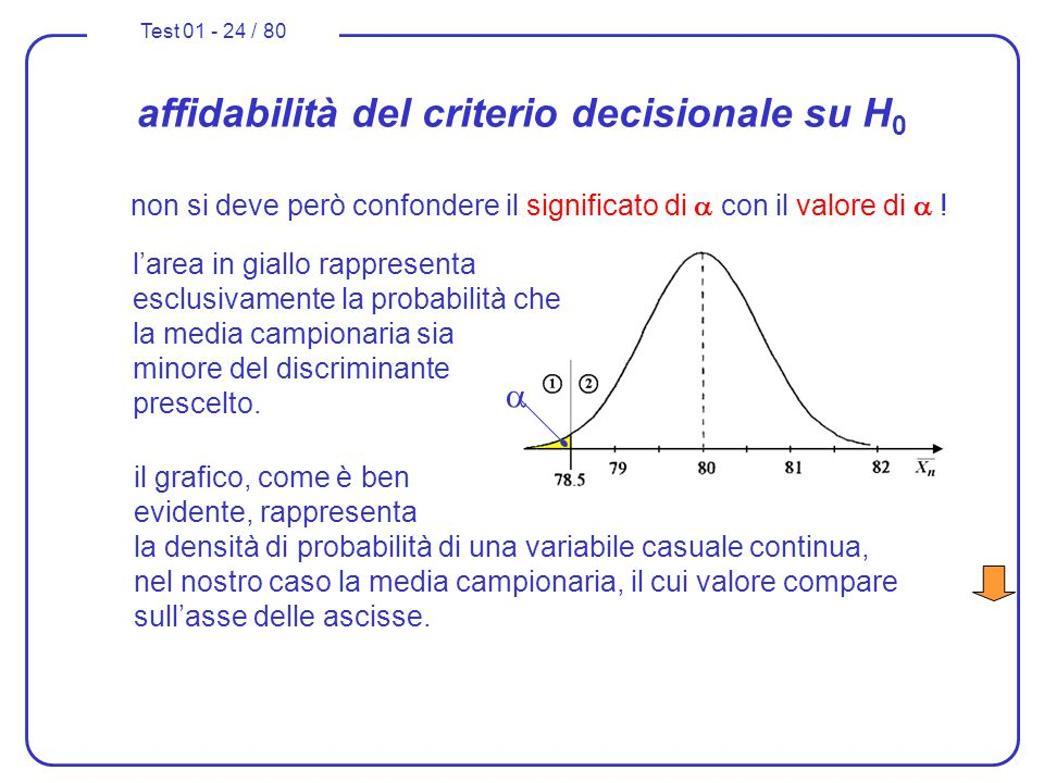 Test 01 - 24 / 80 affidabilità del criterio decisionale su H 0 non si deve però confondere il significato di con il valore di ! larea in giallo rappre
