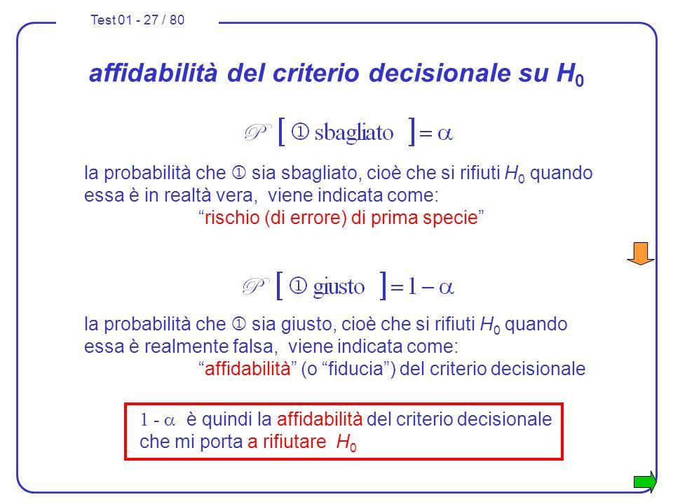 Test 01 - 27 / 80 affidabilità del criterio decisionale su H 0 la probabilità che sia sbagliato, cioè che si rifiuti H 0 quando essa è in realtà vera,