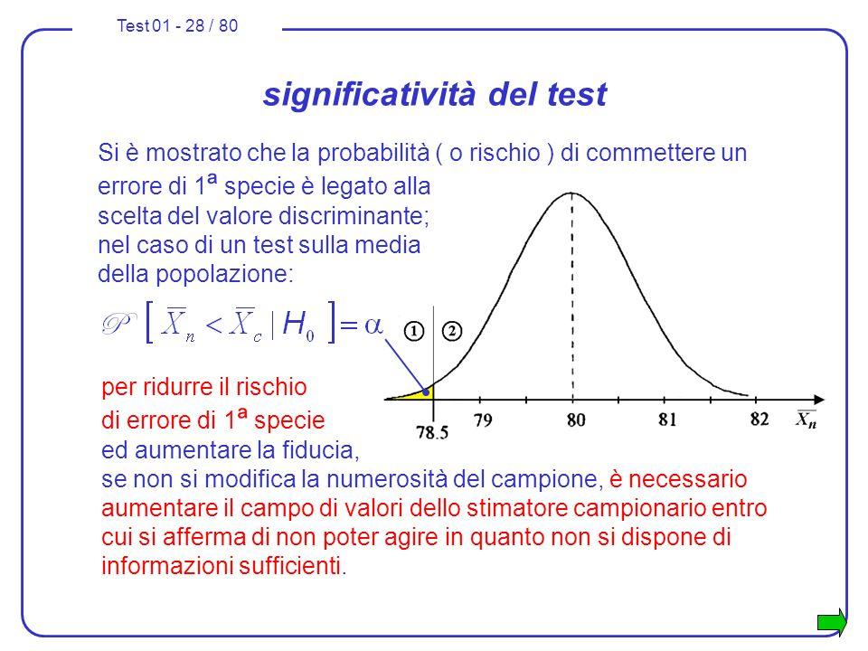 Test 01 - 28 / 80 significatività del test Si è mostrato che la probabilità ( o rischio ) di commettere un errore di 1 ª specie è legato alla scelta d