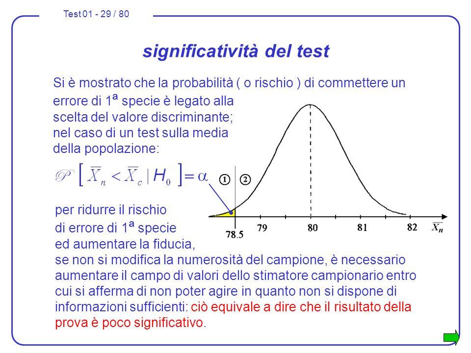 Test 01 - 29 / 80 significatività del test Si è mostrato che la probabilità ( o rischio ) di commettere un errore di 1 ª specie è legato alla scelta d