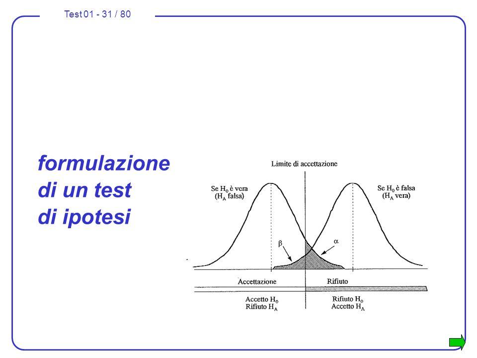Test 01 - 31 / 80 formulazione di un test di ipotesi