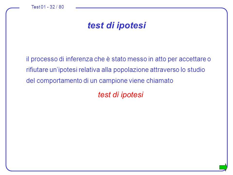 Test 01 - 32 / 80 test di ipotesi il processo di inferenza che è stato messo in atto per accettare o rifiutare unipotesi relativa alla popolazione att