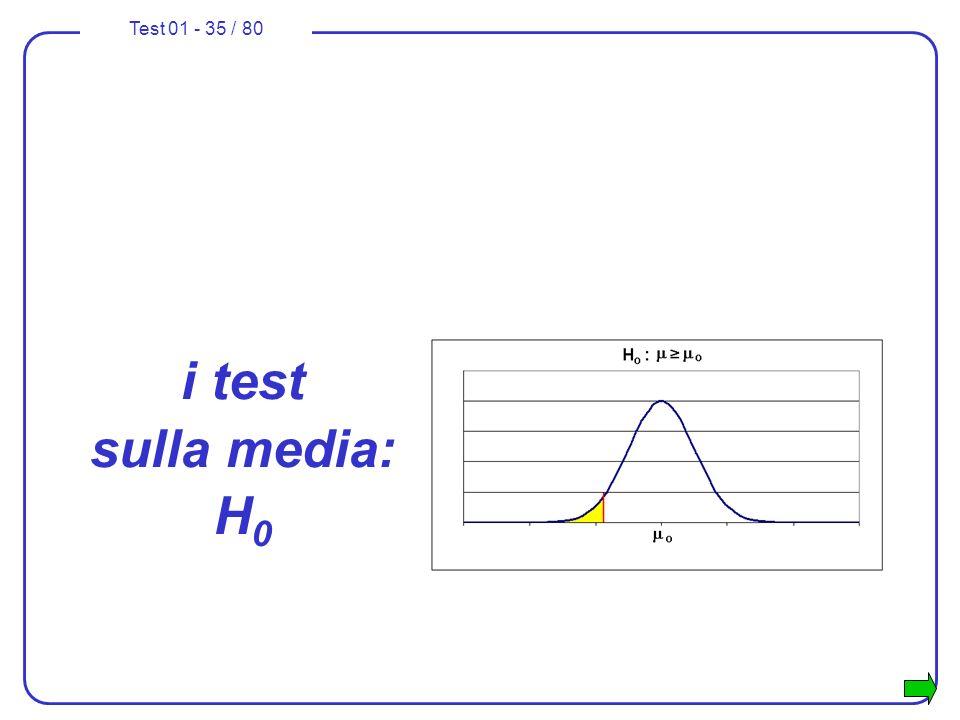 Test 01 - 35 / 80 i test sulla media: H 0