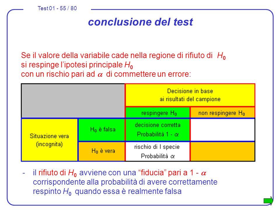 Test 01 - 55 / 80 conclusione del test Se il valore della variabile cade nella regione di rifiuto di H 0 si respinge lipotesi principale H 0 con un ri