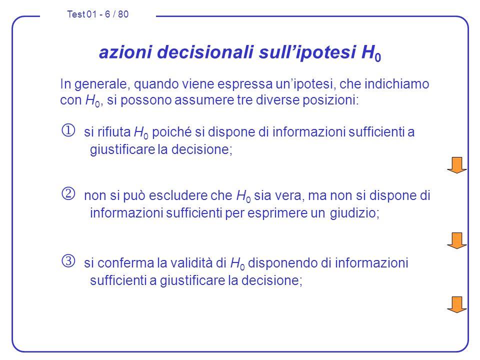 Test 01 - 7 / 80 azioni decisionali sullipotesi H 0 In generale, quando viene espressa unipotesi, che indichiamo con H 0, si possono assumere tre diverse posizioni: si rifiuta H 0 poiché si dispone di informazioni sufficienti a giustificare la decisione; non si può escludere che H 0 sia vera, ma non si dispone di informazioni sufficienti per esprimere un giudizio; si conferma la validità di H 0 disponendo di informazioni sufficienti a giustificare la decisione; S.