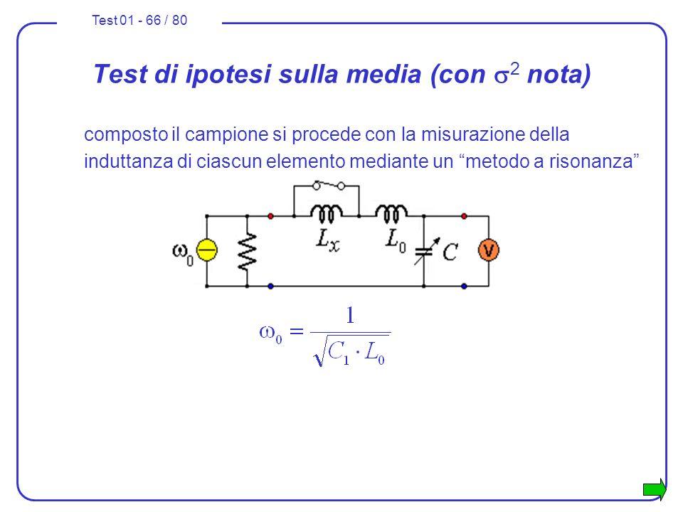 Test 01 - 66 / 80 composto il campione si procede con la misurazione della induttanza di ciascun elemento mediante un metodo a risonanza Test di ipote