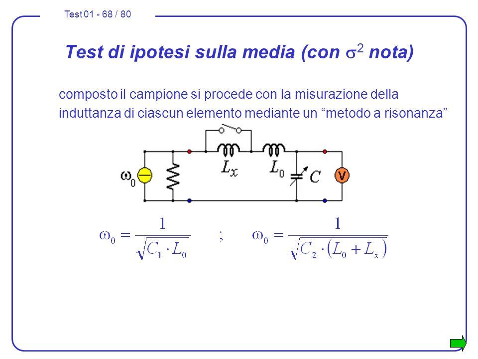 Test 01 - 68 / 80 composto il campione si procede con la misurazione della induttanza di ciascun elemento mediante un metodo a risonanza Test di ipote