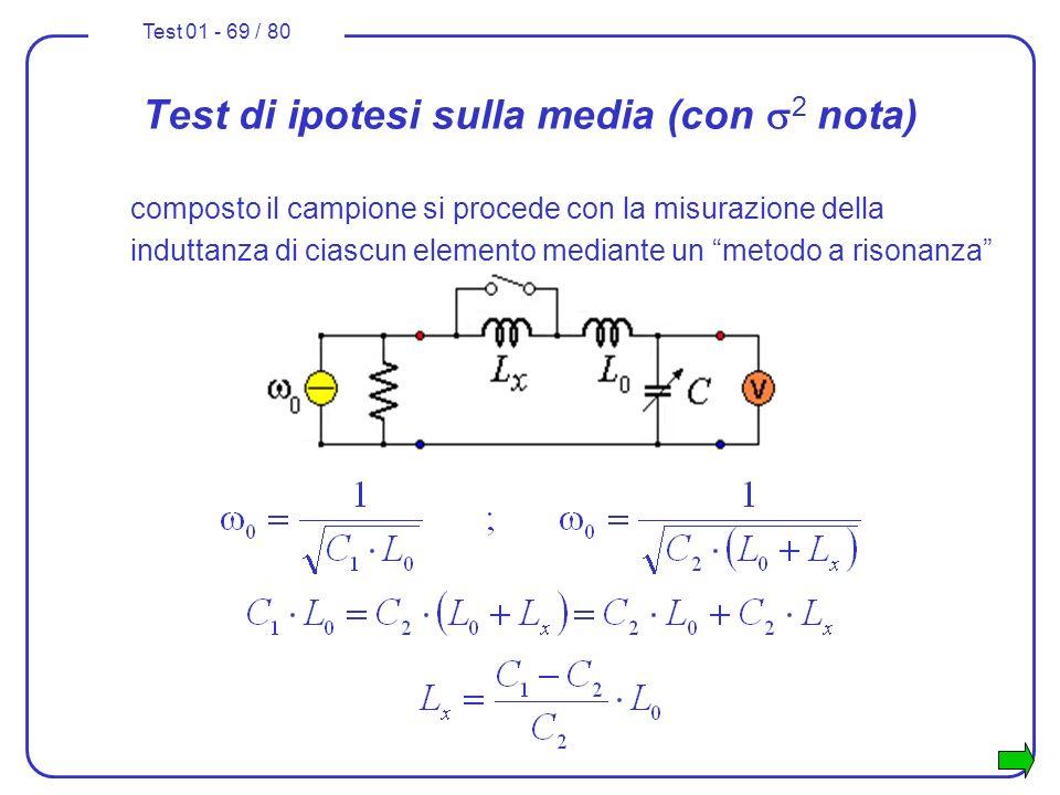 Test 01 - 69 / 80 composto il campione si procede con la misurazione della induttanza di ciascun elemento mediante un metodo a risonanza Test di ipote