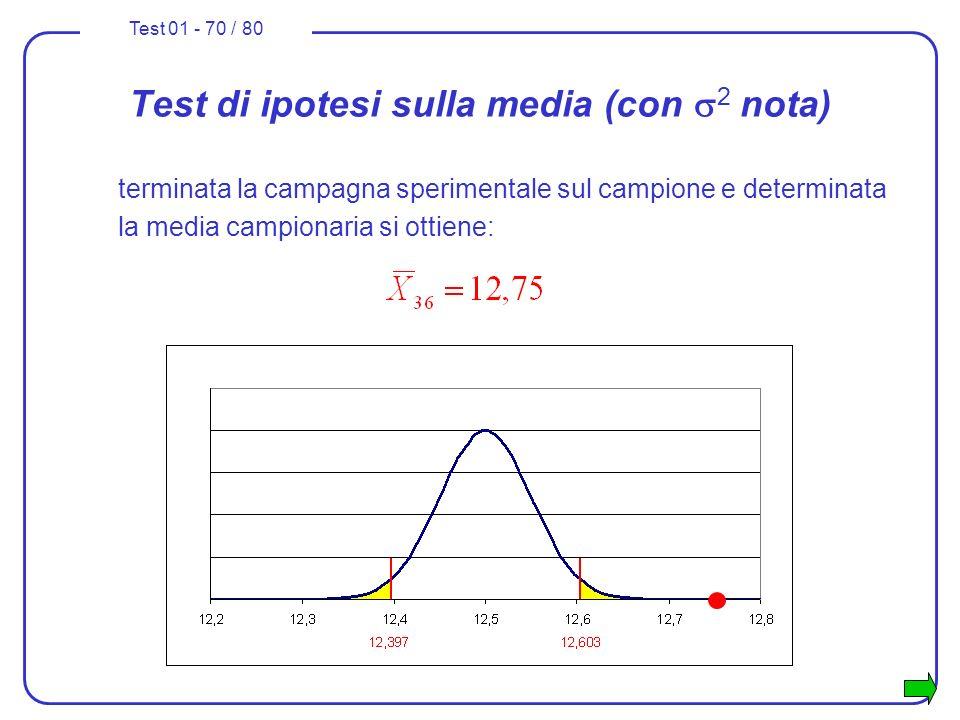 Test 01 - 70 / 80 terminata la campagna sperimentale sul campione e determinata la media campionaria si ottiene: Test di ipotesi sulla media (con 2 no