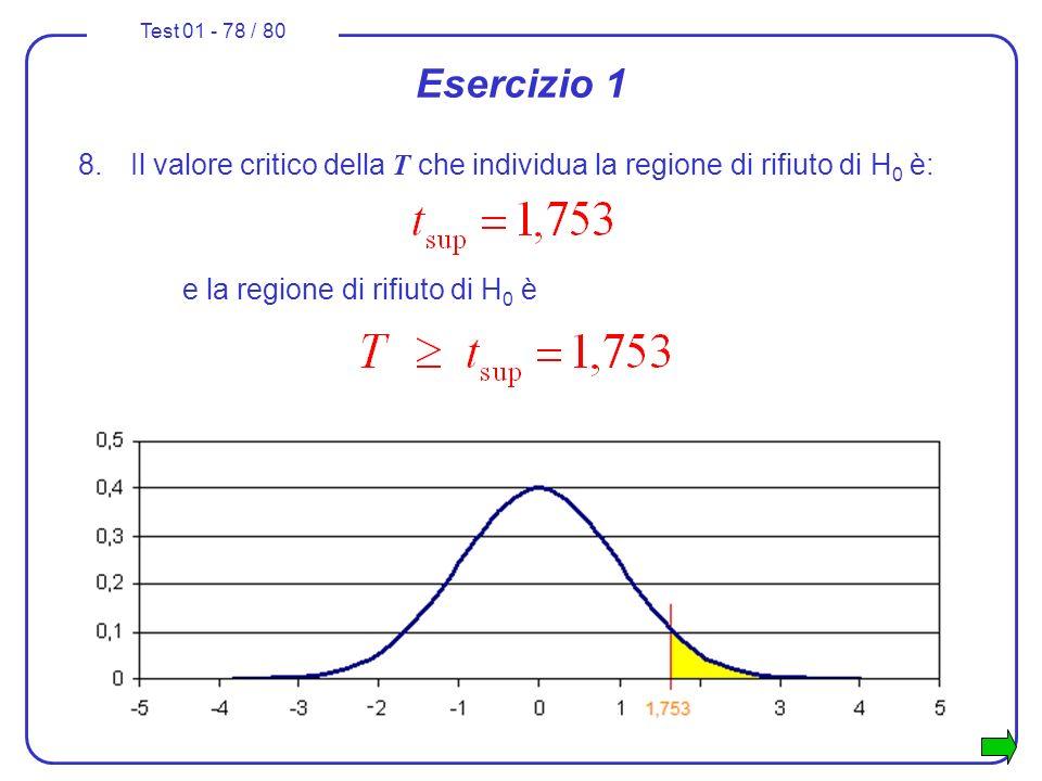 Test 01 - 78 / 80 8.Il valore critico della T che individua la regione di rifiuto di H 0 è: e la regione di rifiuto di H 0 è Esercizio 1