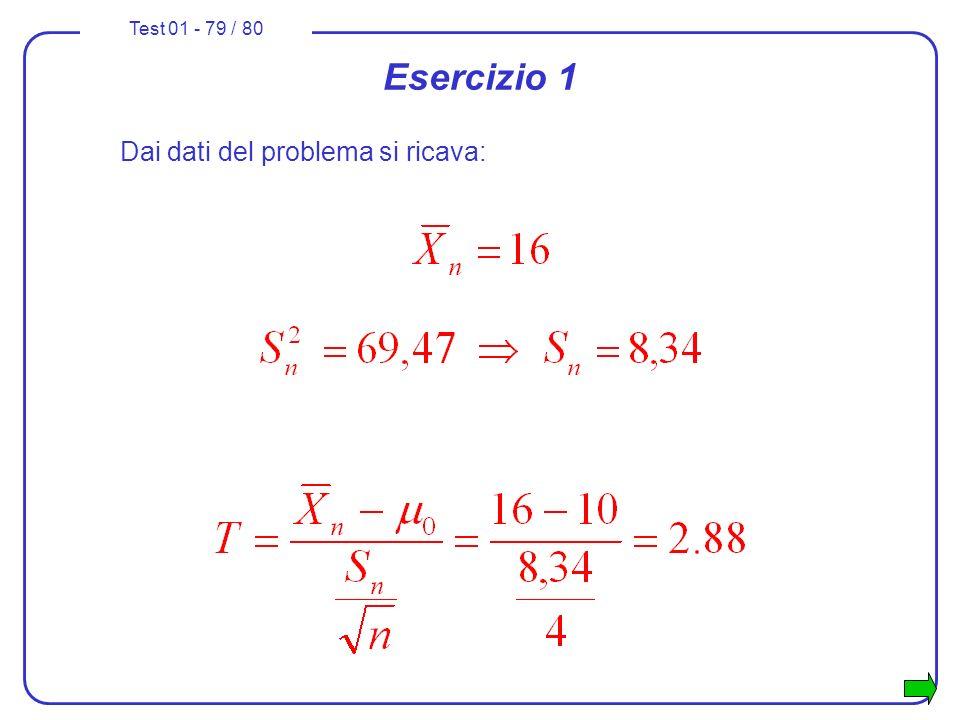 Test 01 - 79 / 80 Dai dati del problema si ricava: Esercizio 1