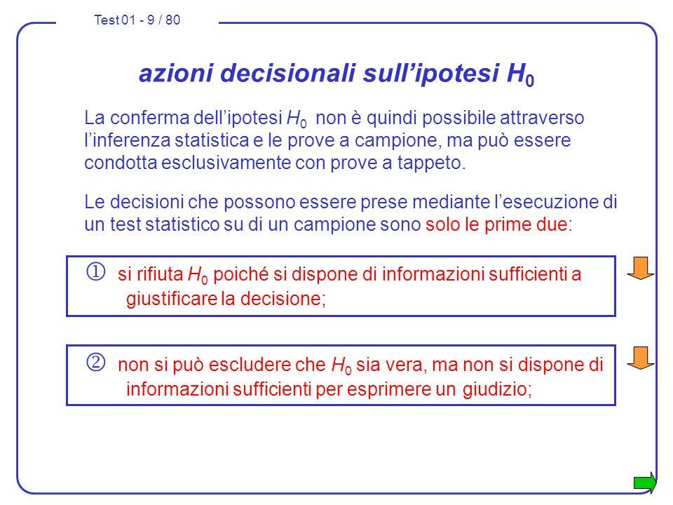 Test 01 - 9 / 80 azioni decisionali sullipotesi H 0 La conferma dellipotesi H 0 non è quindi possibile attraverso linferenza statistica e le prove a c