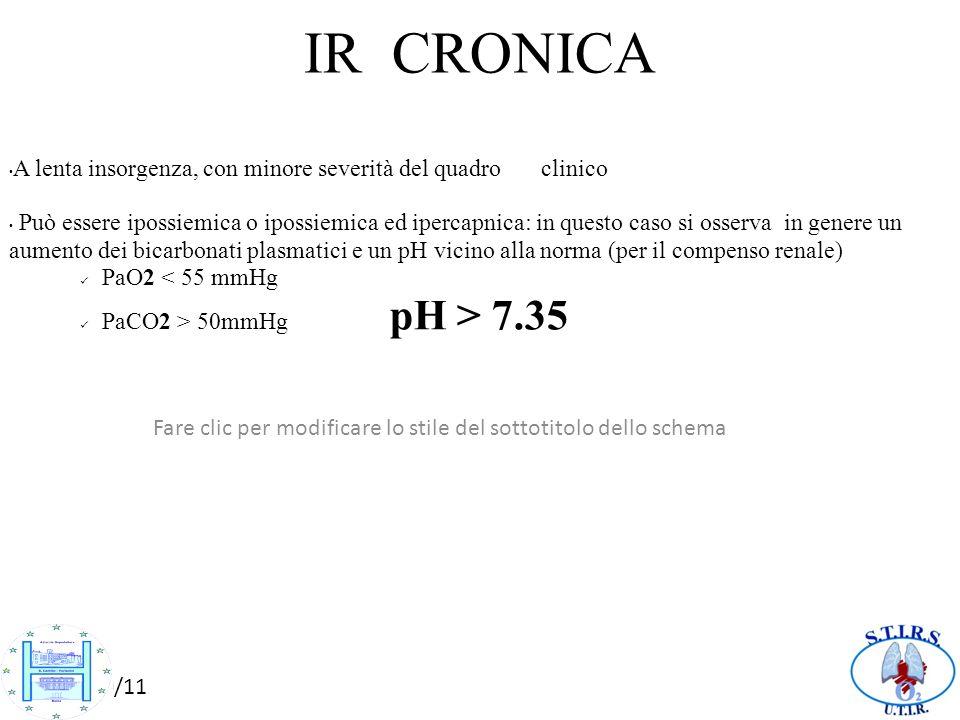 Fare clic per modificare lo stile del sottotitolo dello schema 10/10/11 IR CRONICA A lenta insorgenza, con minore severità del quadro clinico Può esse