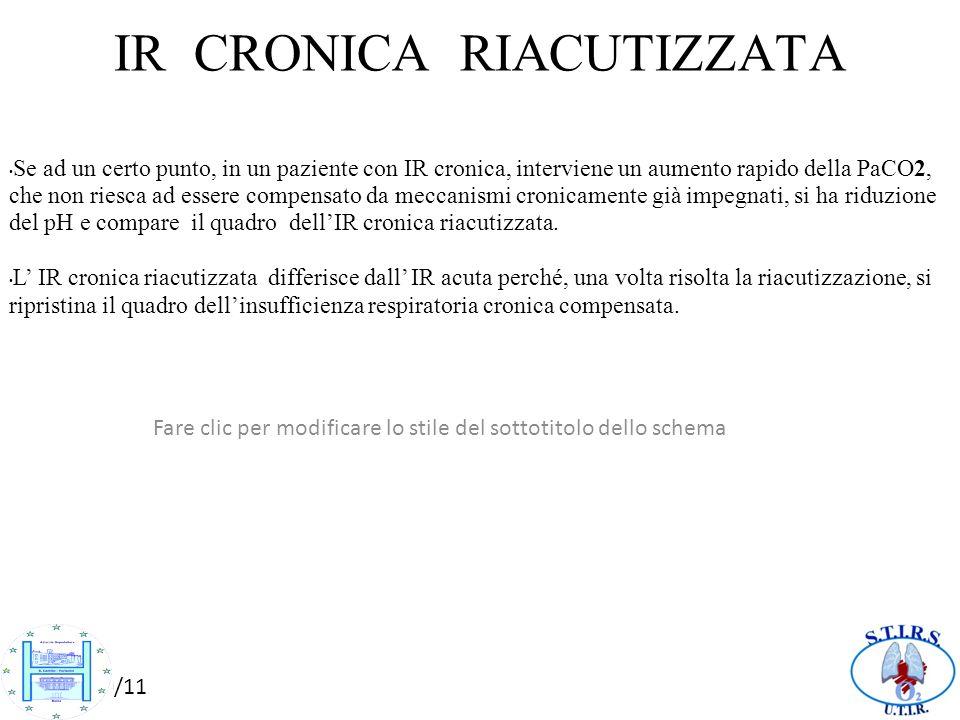 Fare clic per modificare lo stile del sottotitolo dello schema 10/10/11 IR CRONICA RIACUTIZZATA Se ad un certo punto, in un paziente con IR cronica, i
