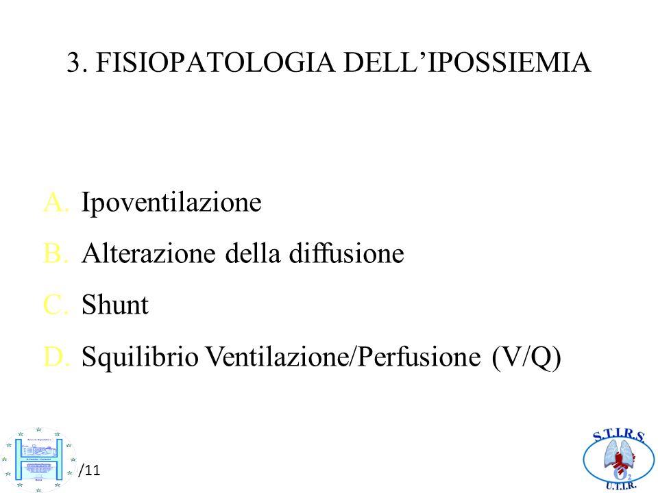 10/10/11 3. FISIOPATOLOGIA DELLIPOSSIEMIA A.Ipoventilazione B.Alterazione della diffusione C.Shunt D.Squilibrio Ventilazione/Perfusione (V/Q)