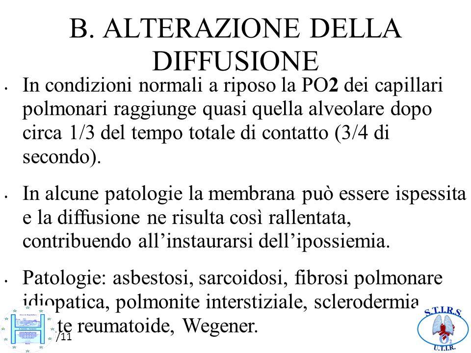 10/10/11 B. ALTERAZIONE DELLA DIFFUSIONE In condizioni normali a riposo la PO2 dei capillari polmonari raggiunge quasi quella alveolare dopo circa 1/3