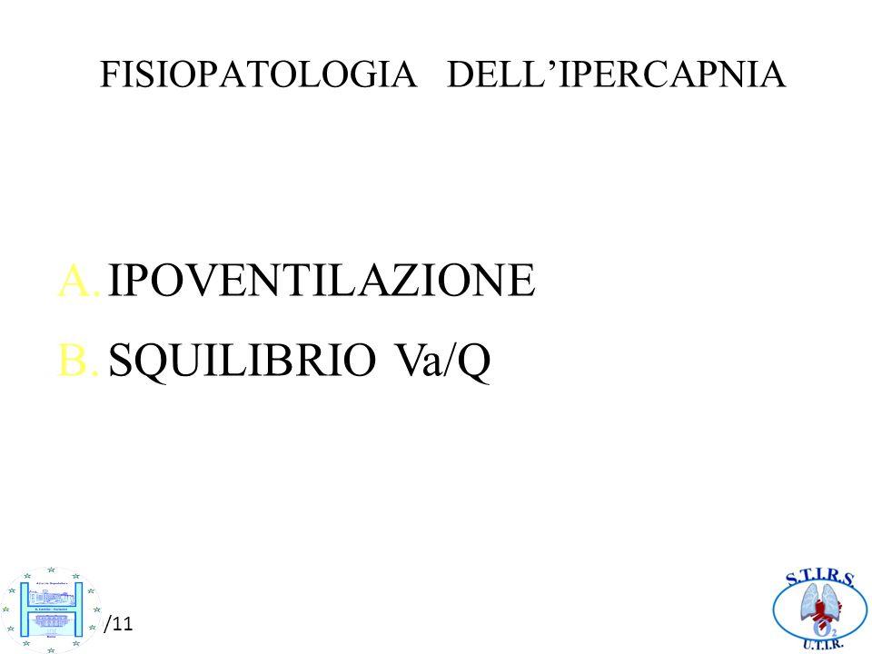 FISIOPATOLOGIA DELLIPERCAPNIA A.IPOVENTILAZIONE B.SQUILIBRIO Va/Q
