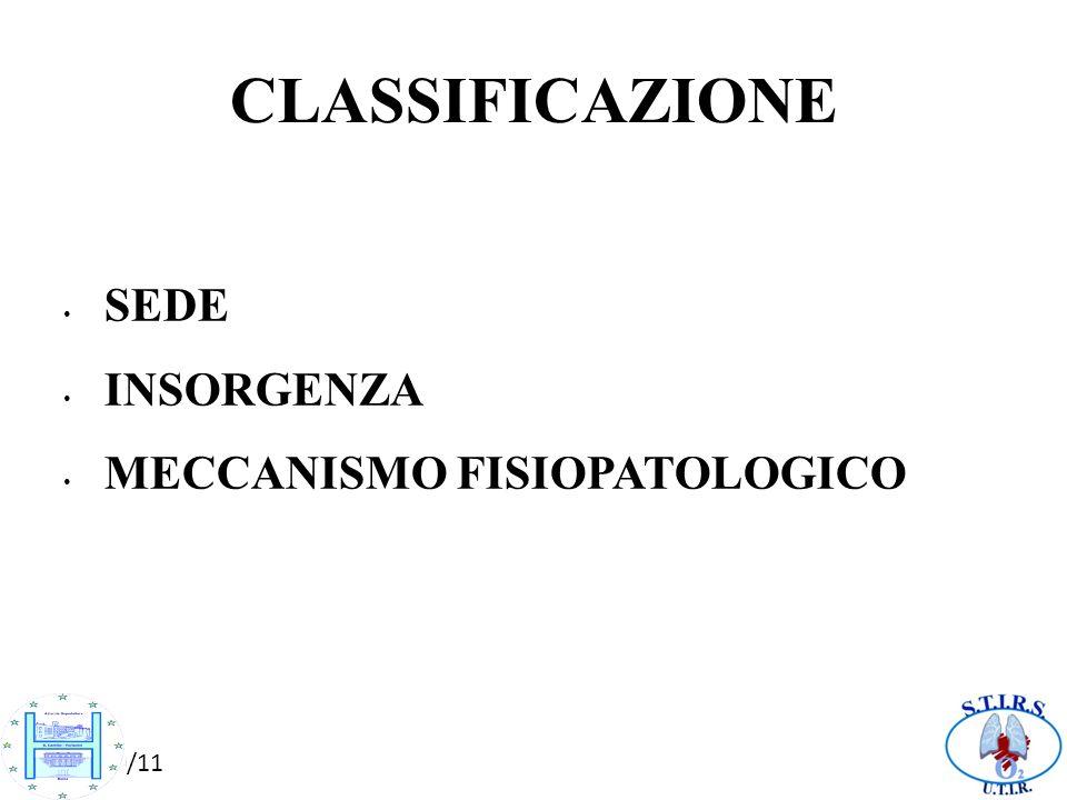 10/10/11 CLASSIFICAZIONE SEDE INSORGENZA MECCANISMO FISIOPATOLOGICO
