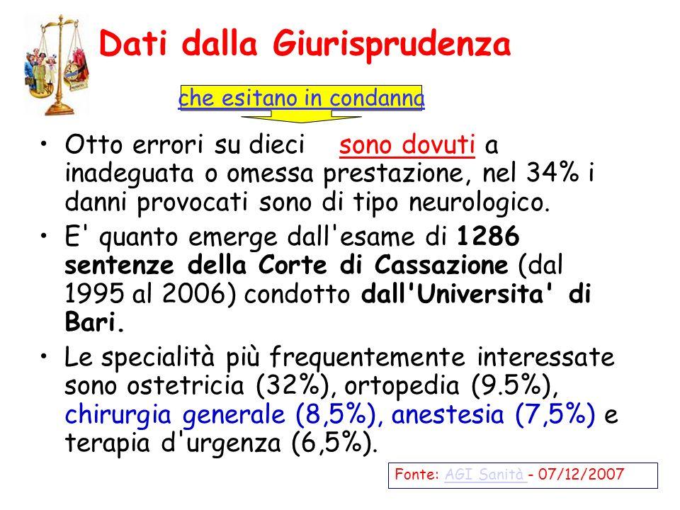 L.Marzolini Gli studi italiani sono molto pochi I concetti fondamentali della ricerca scientifica di riproducibilità e validità esterna sono difficilm