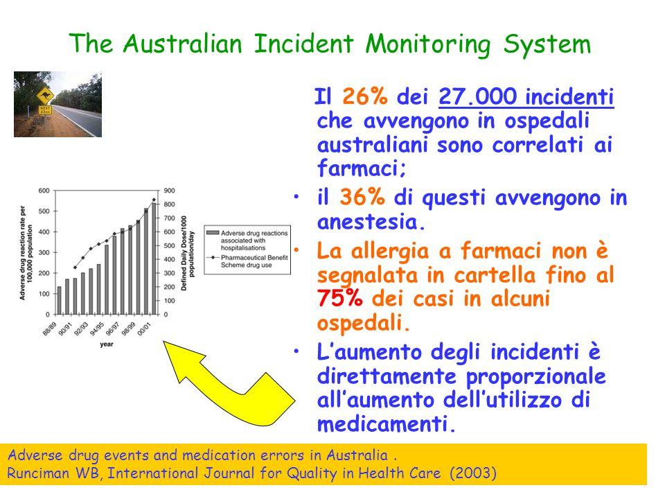 L. Marzolini Sulla base di questi dati si è stimata una prevalenza dell8% di EA in Australia Con un costo economico di 4,7 miliardi di dollari per ann