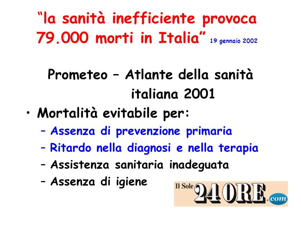 L. Marzolini Tipologia di Rischio in Ospedali Privati (Incident Reporting) R. Cinotti, 2005