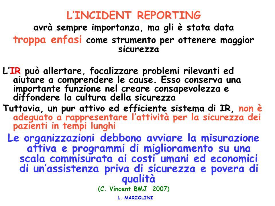 L. MARZOLINI Gestione reattiva: Reporting System -Definizione di un elenco di probabili eventi avversi -Individuazione delle fonti per la raccolta dat