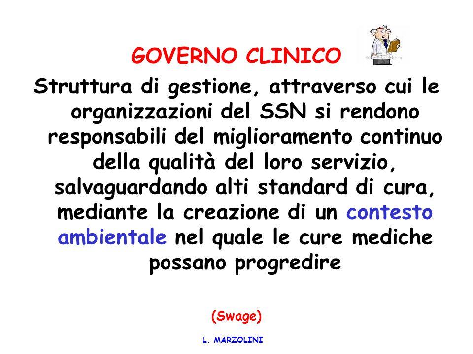 L. MARZOLINI Per attuare azioni di governo è necessario: raccogliere in modo sistematico informazioni sui processi assistenziali ed i loro esiti che q