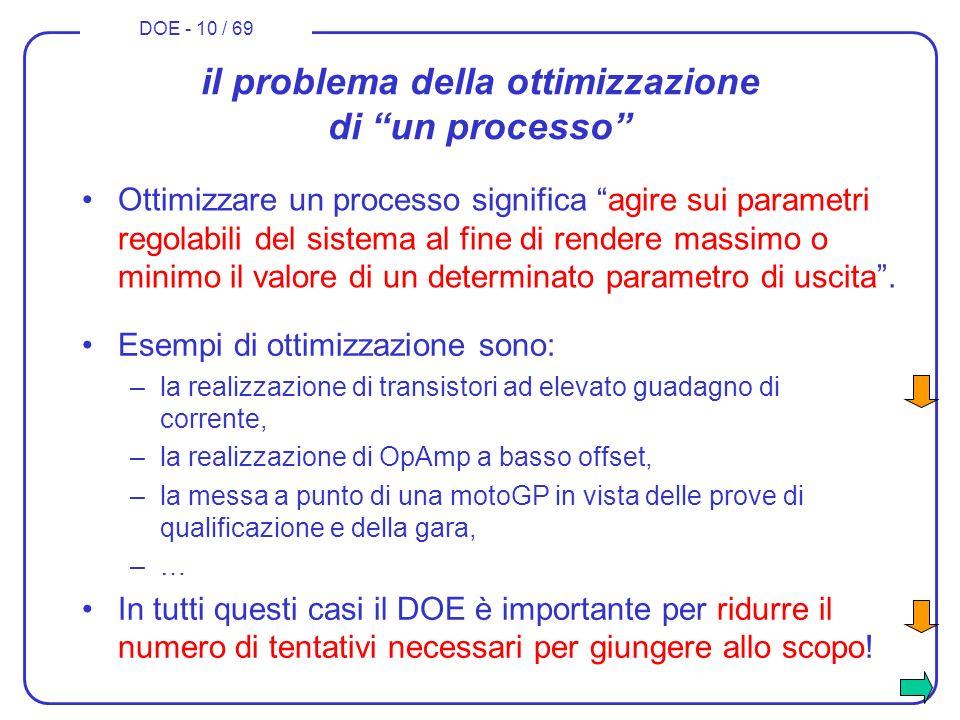 DOE - 10 / 69 il problema della ottimizzazione di un processo Ottimizzare un processo significa agire sui parametri regolabili del sistema al fine di