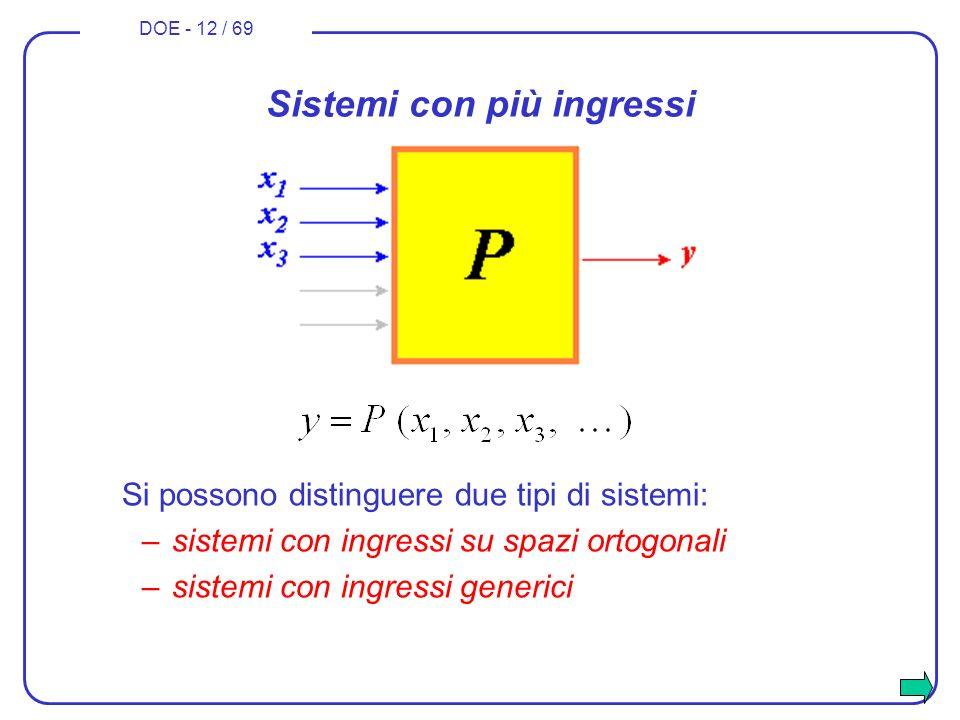 DOE - 12 / 69 Sistemi con più ingressi Si possono distinguere due tipi di sistemi: –sistemi con ingressi su spazi ortogonali –sistemi con ingressi gen