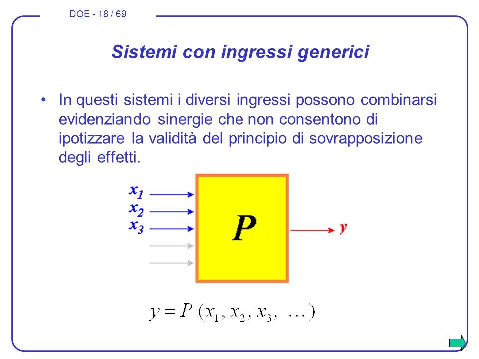 DOE - 18 / 69 Sistemi con ingressi generici In questi sistemi i diversi ingressi possono combinarsi evidenziando sinergie che non consentono di ipotiz