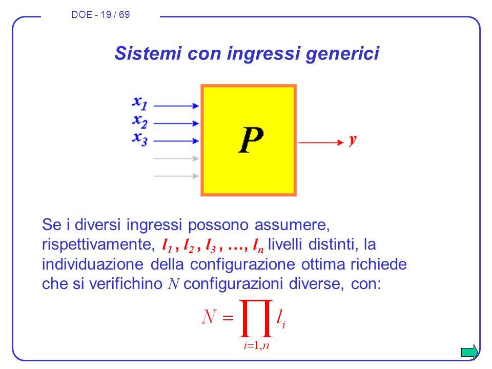 DOE - 19 / 69 Sistemi con ingressi generici Se i diversi ingressi possono assumere, rispettivamente, l 1, l 2, l 3, …, l n livelli distinti, la indivi